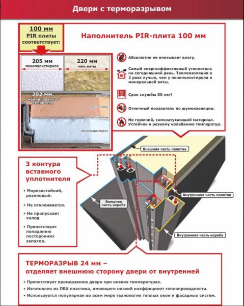 11 cm Isoterma must bukle lumebetoon PEEGLIGA